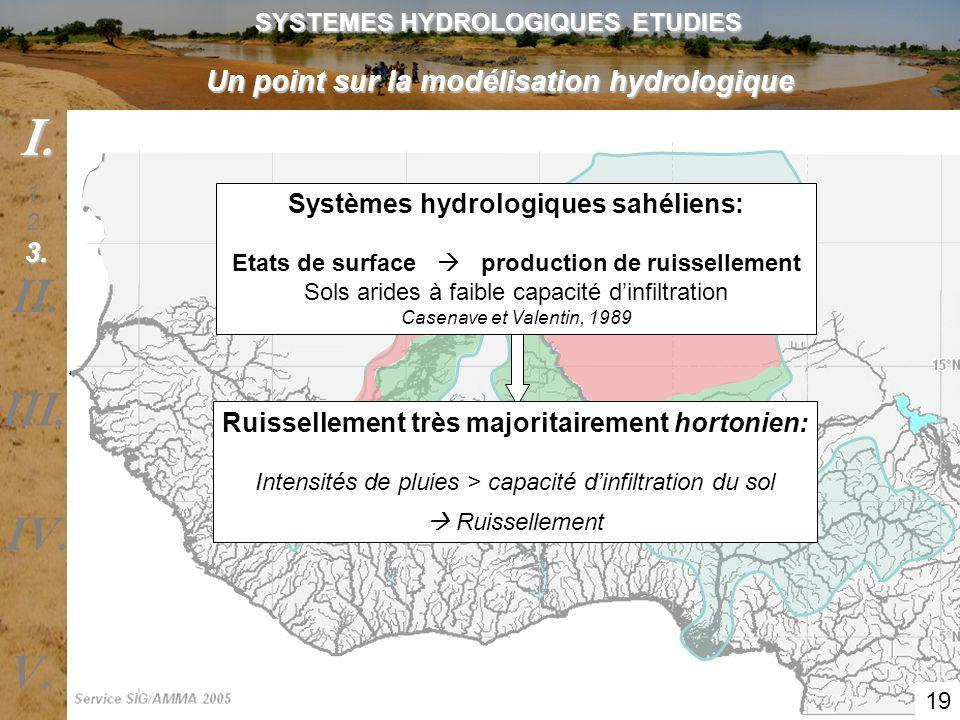 Systèmes hydrologiques sahéliens: Etats de surface production de ruissellement Sols arides à faible capacité dinfiltration Casenave et Valentin, 1989