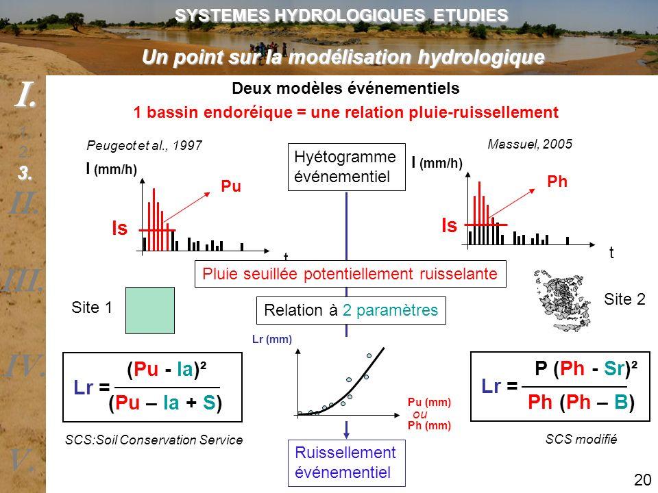 I (mm/h) t t 1 bassin endoréique = une relation pluie-ruissellement Lr = (Pu - Ia)² (Pu – Ia + S) Lr = P (Ph - Sr)² Ph (Ph – B) Peugeot et al., 1997 M