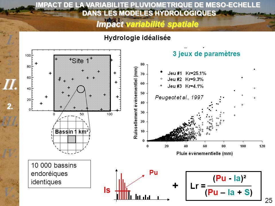 Impact variabilité spatiale 30 stations de lobservatoire CATCH Niger 548 événements pluvieux de 1990 à 2002 Pas de temps événementiel Données Chaque p