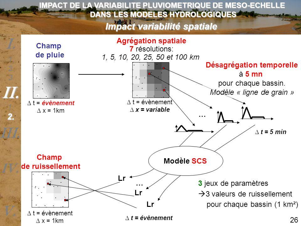 Agrégation spatiale 7 résolutions: 1, 5, 10, 20, 25, 50 et 100 km t = évènement x = variable Impact variabilité spatiale t = 5 min … Désagrégation tem