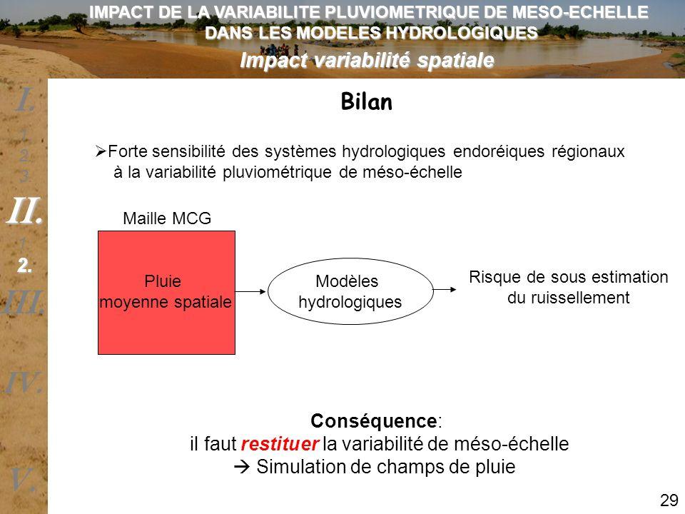 29 IMPACT DE LA VARIABILITE PLUVIOMETRIQUE DE MESO-ECHELLE DANS LES MODELES HYDROLOGIQUES Risque de sous estimation du ruissellement Modèles hydrologi