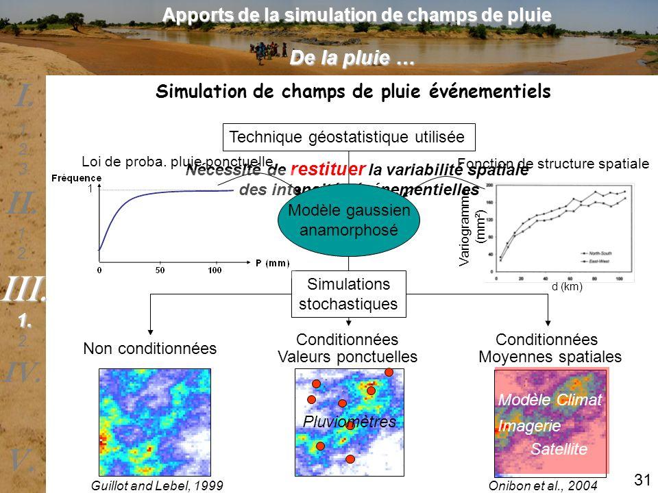Technique géostatistique utilisée Onibon et al., 2004Guillot and Lebel, 1999 Simulations stochastiques Non conditionnées Conditionnées Nécessité de re