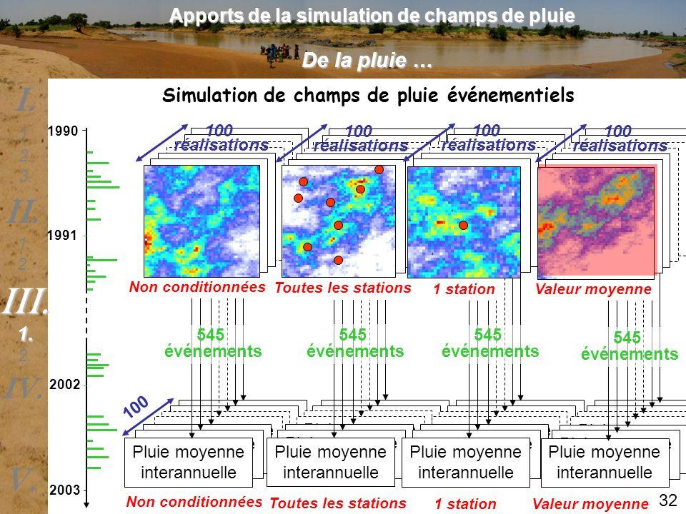 1990 1991 2002 2003 Pluie moyenne interannuelle Pluie moyenne interannuelle Pluie moyenne interannuelle Pluie moyenne interannuelle Pluie moyenne inte