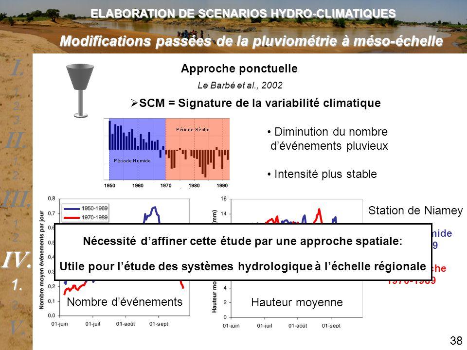ELABORATION DE SCENARIOS HYDRO-CLIMATIQUES Modifications passées de la pluviométrie à méso-échelle Nombre dévénements Hauteur moyenne Le Barbé et al.,