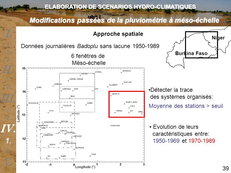 Approche spatiale Données journalières Badoplu sans lacune 1950-1989 Niger Burkina Faso 6 fenêtres de Méso-échelle Détecter la trace des systèmes orga