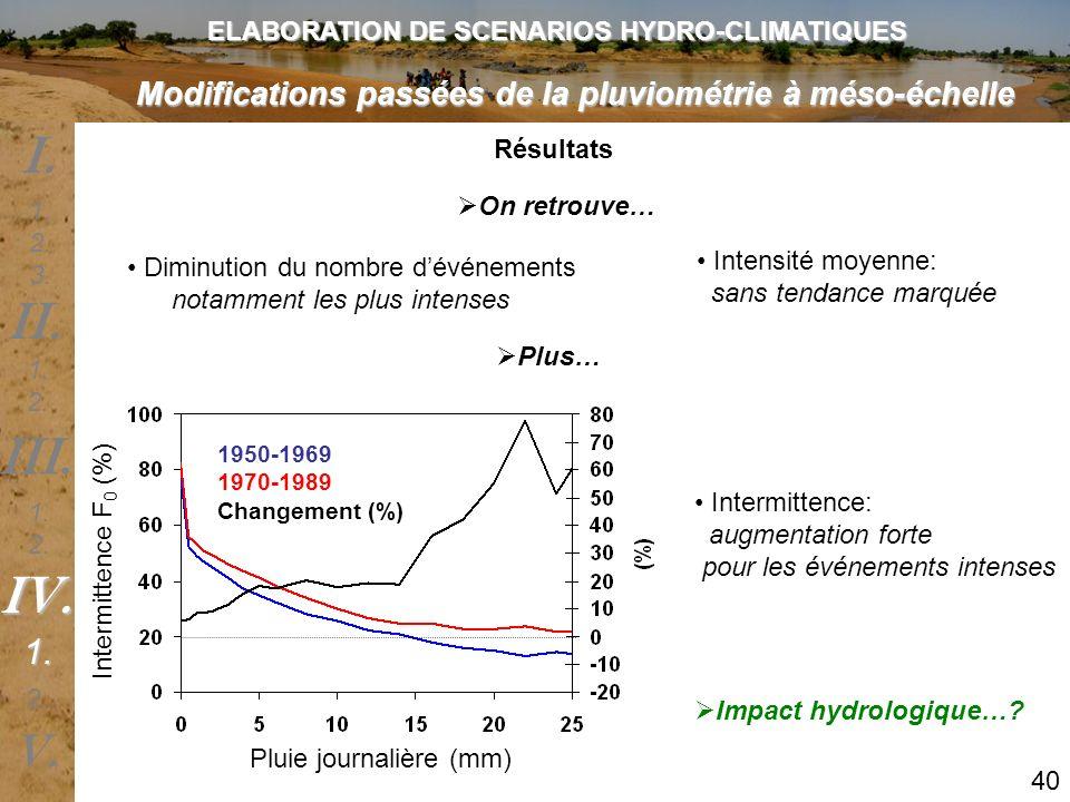 ELABORATION DE SCENARIOS HYDRO-CLIMATIQUES Résultats Modifications passées de la pluviométrie à méso-échelle Diminution du nombre dévénements notammen