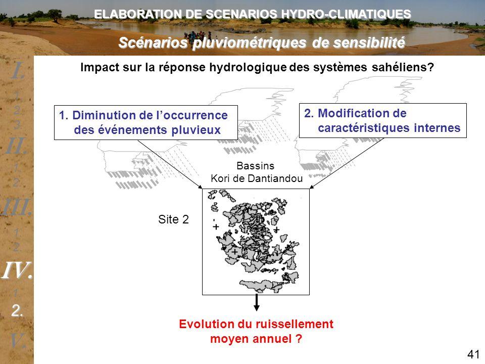 ELABORATION DE SCENARIOS HYDRO-CLIMATIQUES Scénarios pluviométriques de sensibilité 1. Diminution de loccurrence des événements pluvieux 2. Modificati