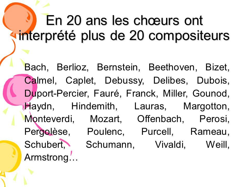 En 20 ans les chœurs ont interprété plus de 20 compositeurs Bach, Berlioz, Bernstein, Beethoven, Bizet, Calmel, Caplet, Debussy, Delibes, Dubois, Dupo