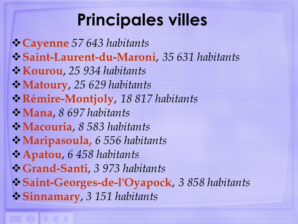 Principales villes Cayenne 57 643 habitants Saint-Laurent-du-Maroni, 35 631 habitants Kourou, 25 934 habitants Matoury, 25 629 habitants Rémire-Montjo