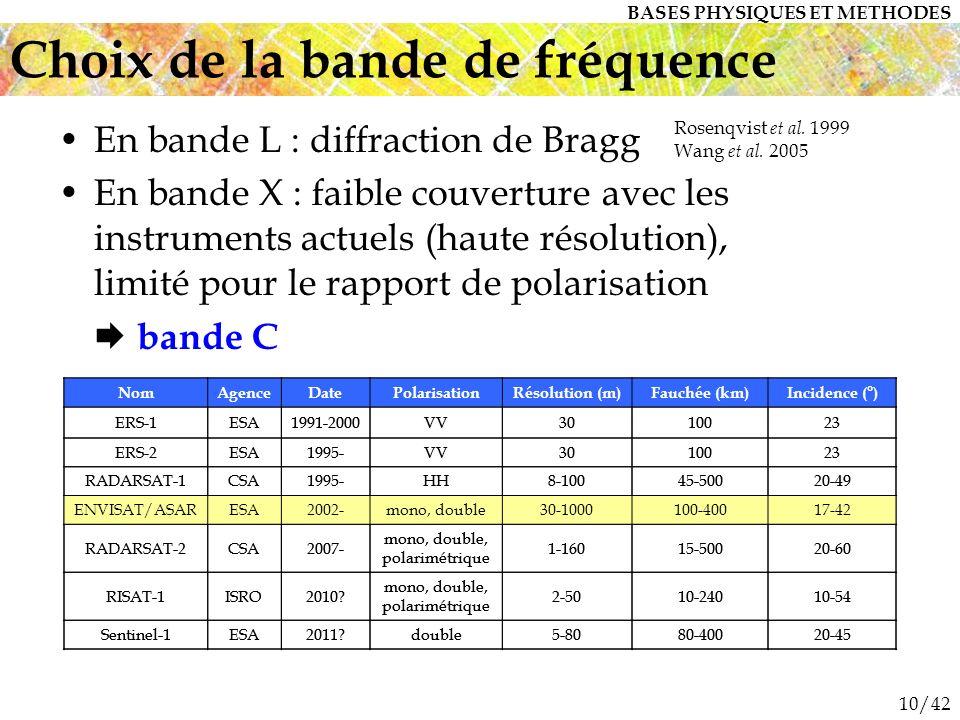 10/42 Choix de la bande de fréquence En bande L : diffraction de Bragg En bande X : faible couverture avec les instruments actuels (haute résolution), limité pour le rapport de polarisation bande C NomAgenceDatePolarisationRésolution (m)Fauchée (km)Incidence (°) ERS-1ESA1991-2000VV3010023 ERS-2ESA1995-VV3010023 RADARSAT-1CSA1995-HH8-10045-50020-49 ENVISAT/ASARESA2002-mono, double30-1000100-40017-42 RADARSAT-2CSA2007- mono, double, polarimétrique 1-16015-50020-60 RISAT-1ISRO2010.