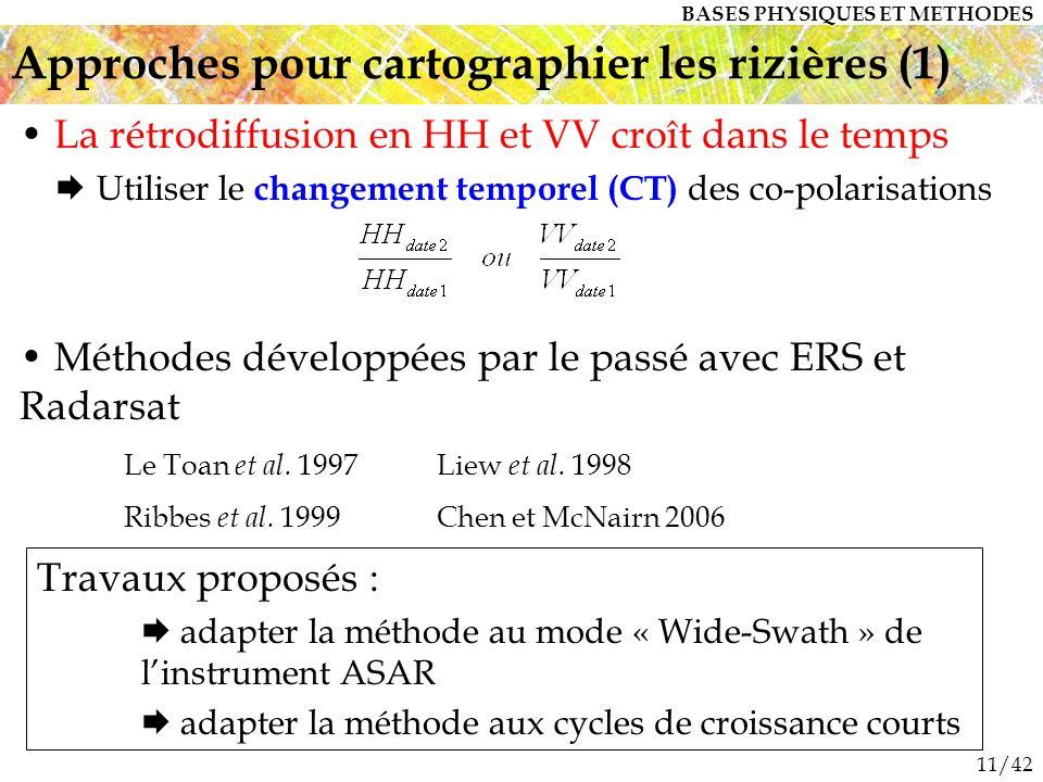11/42 Approches pour cartographier les rizières (1) La rétrodiffusion en HH et VV croît dans le temps Utiliser le changement temporel (CT) des co-polarisations Méthodes développées par le passé avec ERS et Radarsat Le Toan et al.