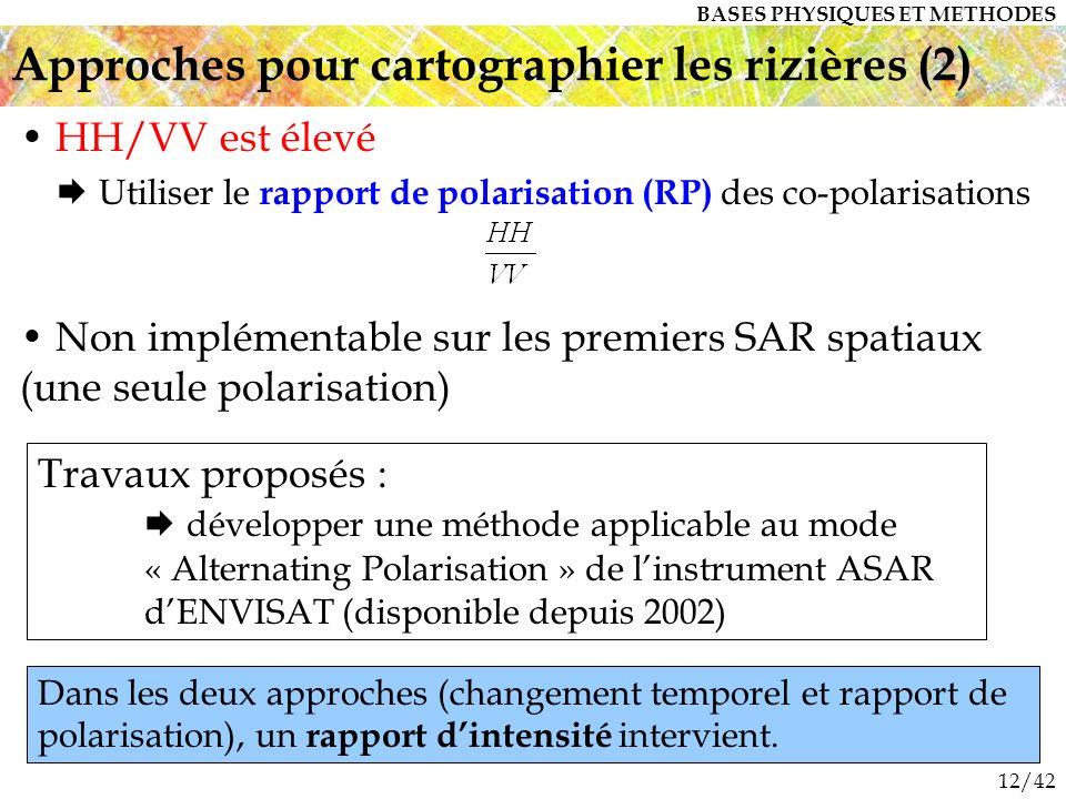 12/42 HH/VV est élevé Utiliser le rapport de polarisation (RP) des co-polarisations Non implémentable sur les premiers SAR spatiaux (une seule polarisation) Dans les deux approches (changement temporel et rapport de polarisation), un rapport dintensité intervient.
