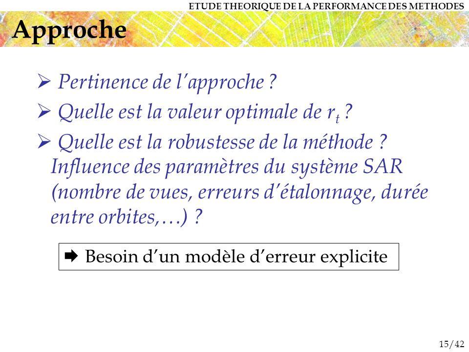 15/42 Pertinence de lapproche .Quelle est la valeur optimale de r t .