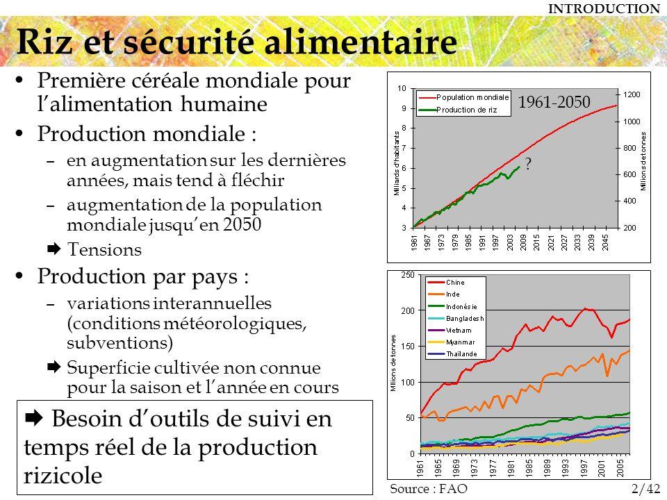 2/42 1961-2007 Première céréale mondiale pour lalimentation humaine Production mondiale : –en augmentation sur les dernières années, mais tend à fléchir –augmentation de la population mondiale jusquen 2050 Tensions Production par pays : –variations interannuelles (conditions météorologiques, subventions) Superficie cultivée non connue pour la saison et lannée en cours Riz et sécurité alimentaire Source : FAO Besoin doutils de suivi en temps réel de la production rizicole INTRODUCTION .