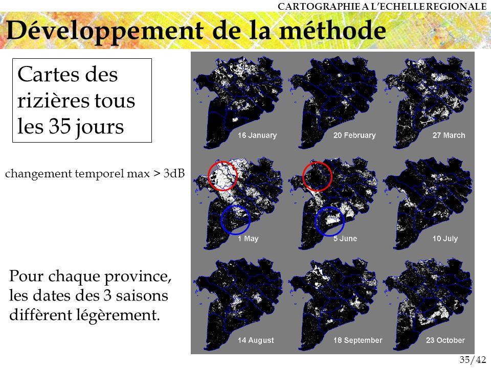 35/42 CARTOGRAPHIE A LECHELLE REGIONALE Cartes des rizières tous les 35 jours Développement de la méthode Pour chaque province, les dates des 3 saisons diffèrent légèrement.