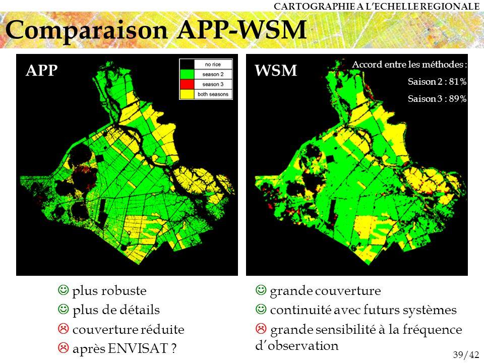 39/42 Comparaison APP-WSM plus robuste plus de détails couverture réduite après ENVISAT .