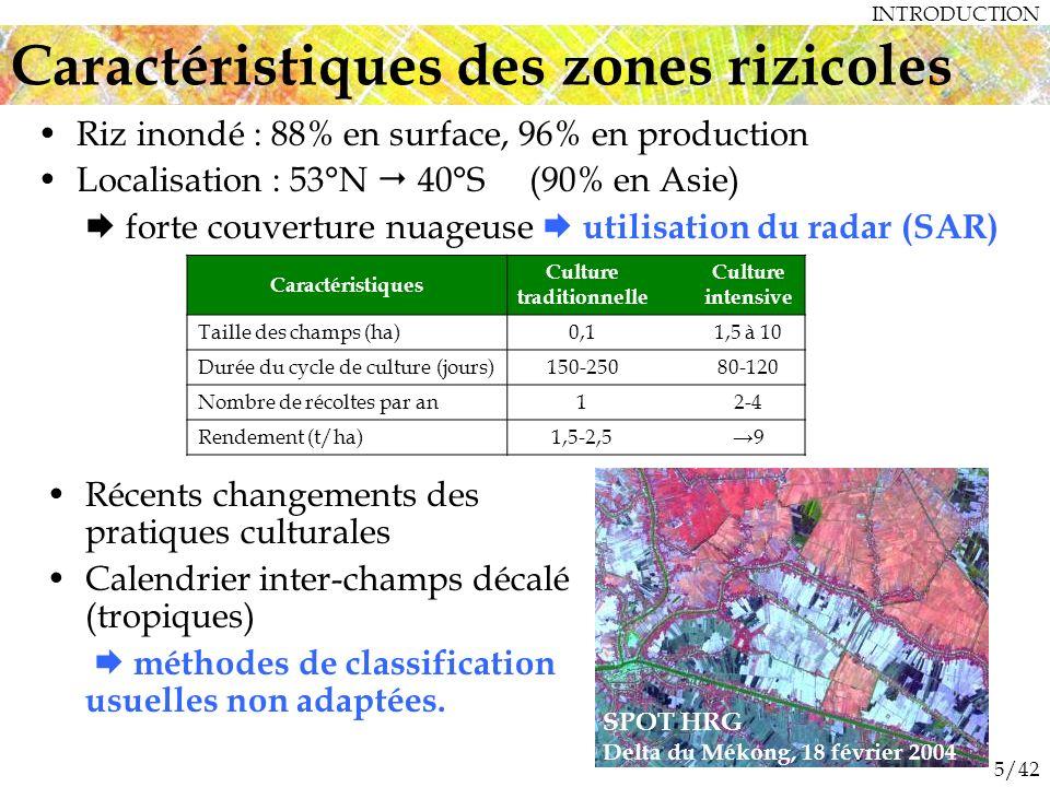 5/42 Riz inondé : 88% en surface, 96% en production Localisation : 53°N 40°S (90% en Asie) forte couverture nuageuse utilisation du radar (SAR) Caractéristiques des zones rizicoles Caractéristiques Culture traditionnelle Culture intensive Taille des champs (ha)0,1 1,5 à 10 Durée du cycle de culture (jours)150-250 80-120 Nombre de récoltes par an1 2-4 Rendement (t/ha)1,5-2,5 9 SPOT HRG Delta du Mékong, 18 février 2004 Récents changements des pratiques culturales Calendrier inter-champs décalé (tropiques) méthodes de classification usuelles non adaptées.