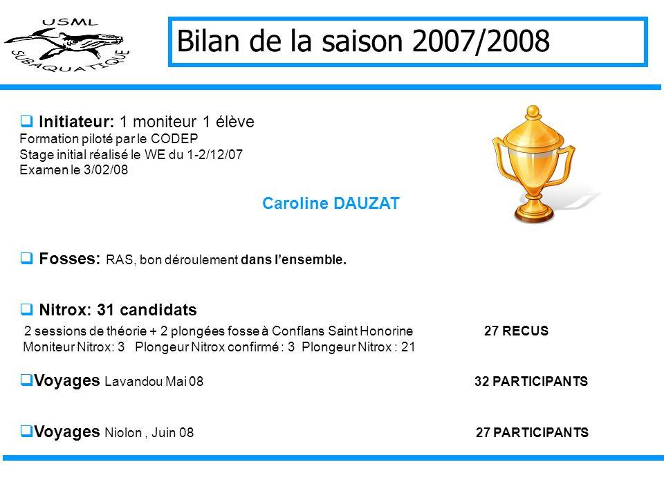 Bilan de la saison 2007/2008 Niveau III: 1 moniteur 3 élèves Participation aux plongées fosse à Conflans Saint Honorine3 RECUS Sortie technique à Niol