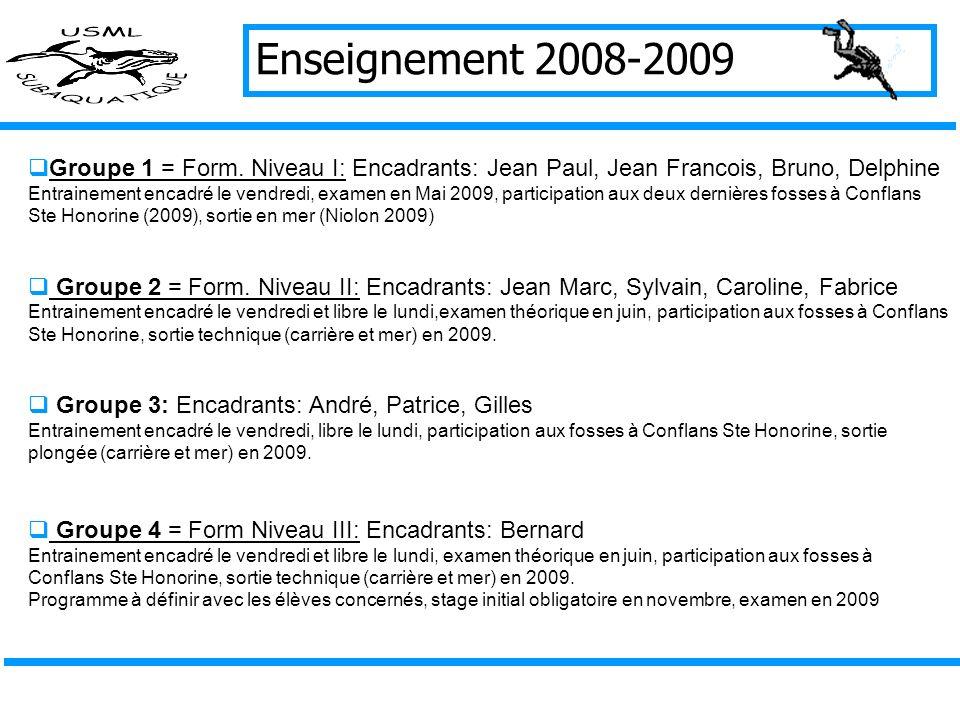 Bilan de la saison 2007/2008 Initiateur: 1 moniteur 1 élève Formation piloté par le CODEP Stage initial réalisé le WE du 1-2/12/07 Examen le 3/02/08 C