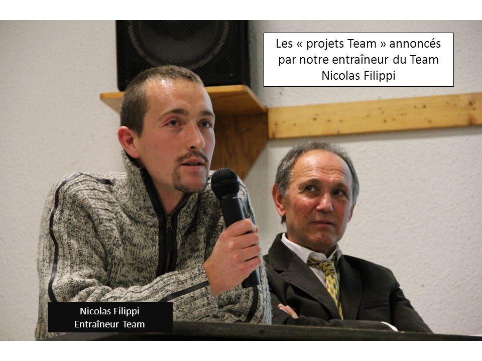 Nicolas Filippi Entraîneur Team Les « projets Team » annoncés par notre entraîneur du Team Nicolas Filippi