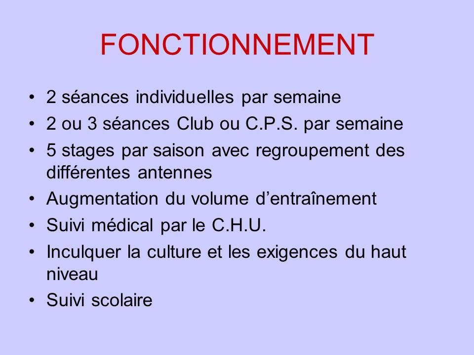 FONCTIONNEMENT 2 séances individuelles par semaine 2 ou 3 séances Club ou C.P.S.