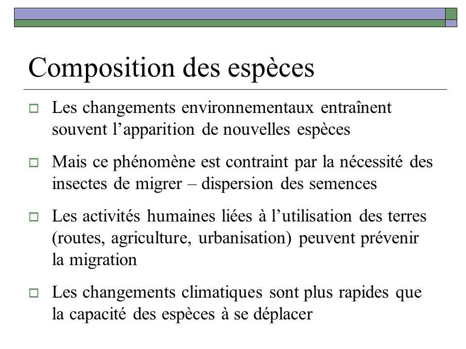 Composition des espèces Les changements environnementaux entraînent souvent lapparition de nouvelles espèces Mais ce phénomène est contraint par la né