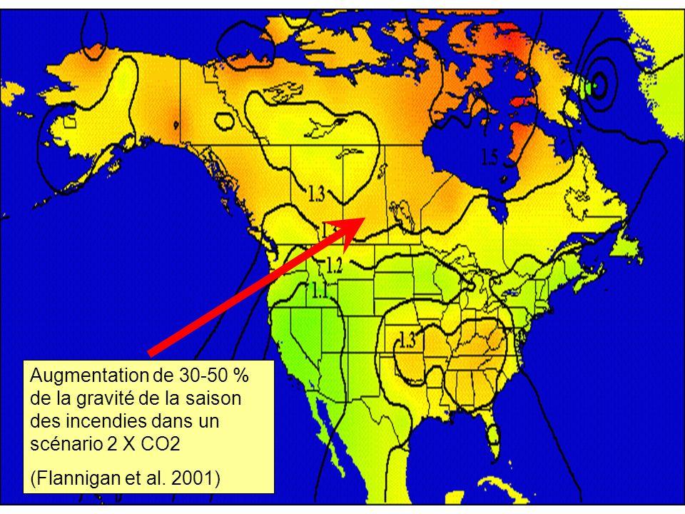 Augmentation de 30-50 % de la gravité de la saison des incendies dans un scénario 2 X CO2 (Flannigan et al. 2001)