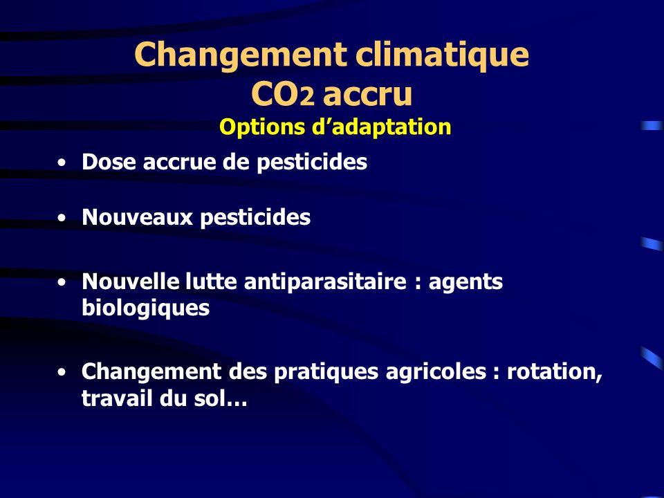Changement climatique CO 2 accru Options dadaptation Dose accrue de pesticides Nouveaux pesticides Nouvelle lutte antiparasitaire : agents biologiques
