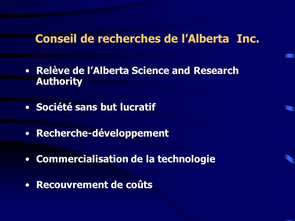 Conseil de recherches de lAlberta Inc. Relève de lAlberta Science and Research Authority Société sans but lucratif Recherche-développement Commerciali