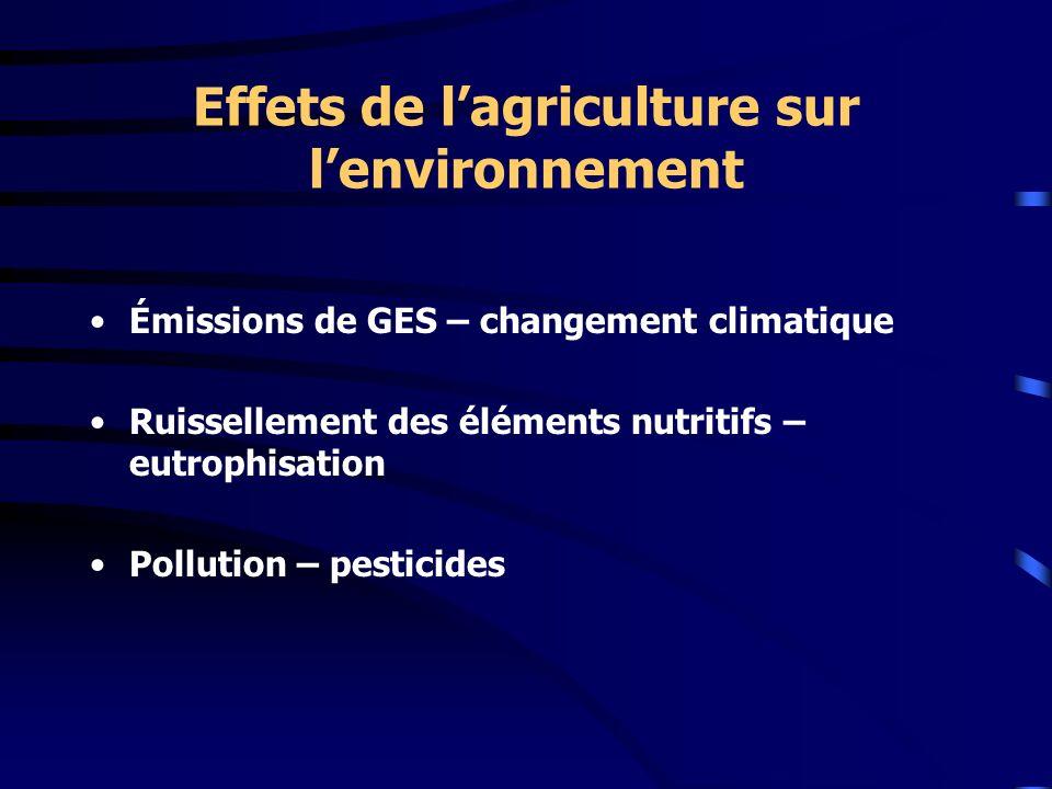 Effets de lagriculture sur lenvironnement Émissions de GES – changement climatique Ruissellement des éléments nutritifs – eutrophisation Pollution – p