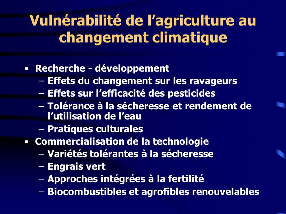 Vulnérabilité de lagriculture au changement climatique Recherche - développement –Effets du changement sur les ravageurs –Effets sur lefficacité des p