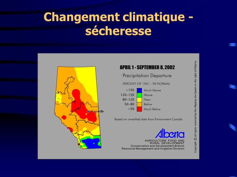Mesures dadaptation Fonds daction sur le changement climatique (FACC; 1998) –Science, impacts et adaptation: Ressources Naturelles Canada (15 M$) –Recherche sur les impacts et ladaptation –Développement de stratégies dadaptation Collectif des Prairies pour la recherche en adaptation (PARC; 2000) –Issu de fonds du FACC –4 recherches en agriculture Réseau canadien de recherche sur les impacts climatiques et ladaptation – Agriculture (C-CIARN-Agriculture; 2001) –Appuyé par le FACC –Réseau pour promouvoir et faciliter la recherche sur : impacts climatiques, faiblesses, risques, adaptation