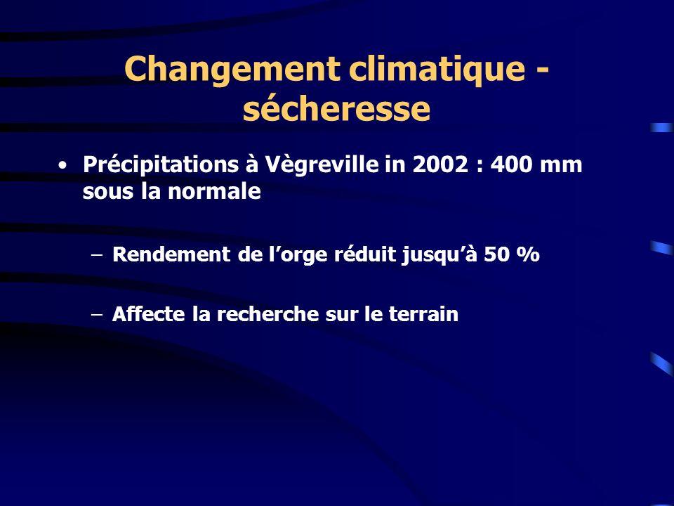 Changement climatique - sécheresse Précipitations à Vègreville in 2002 : 400 mm sous la normale –Rendement de lorge réduit jusquà 50 % –Affecte la rec
