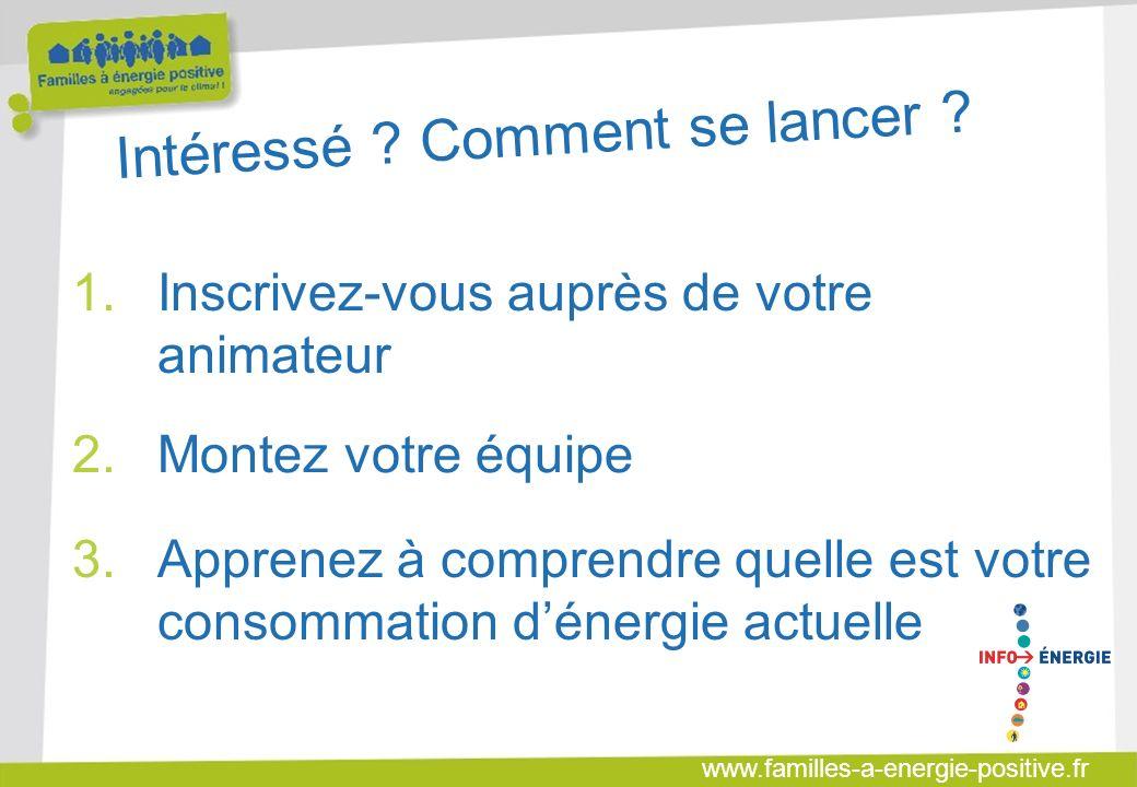 www.familles-a-energie-positive.fr Intéressé . Comment se lancer .