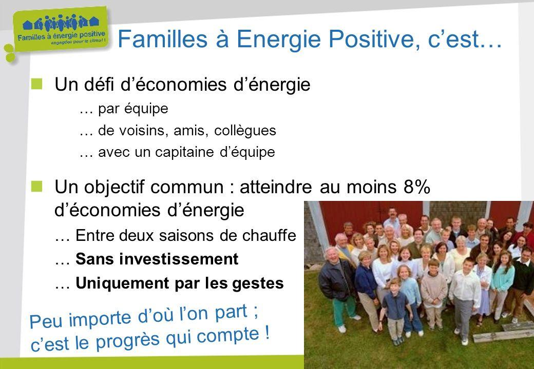 www.familles-a-energie-positive.fr Quest ce quon gagne .