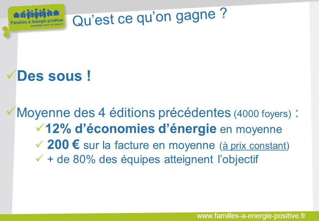 www.familles-a-energie-positive.fr Intéressé .Comment se lancer .