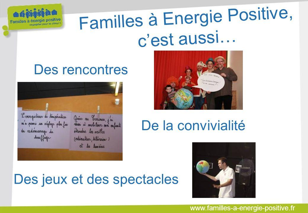 www.familles-a-energie-positive.fr Familles à Energie Positive, cest aussi… Des rencontres De la convivialité Des jeux et des spectacles