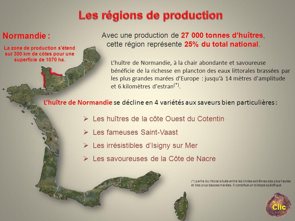 Normandie : La zone de production s'étend sur 300 km de côtes pour une superficie de 1070 ha. Avec une production de 27 000 tonnes d'huîtres, cette ré