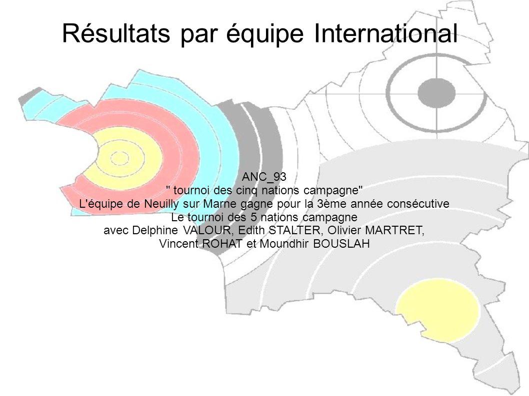 Résultats individuels Chpt France Joanna CHESSÉ Sénior Poulies A.N.C.93 Championne au Grand Prix de RIOM 1ère Au Regroupement National Arc à Poulies (
