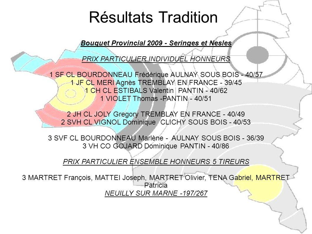Bouquet Provincial 2009 - Seringes et Nesles PRIX PARTICULIER ARCS A POULIES ENSEMBLE HONNEURS 3 TIREURS 3 PROST Cyril, LEGEARD Renaud, PRIEUR Philippe GAGNY - 120/249 Challenge de la ronde des familles dIle de France 2008 PRIX PARTICULIER AU MEILLEUR 3 NOIR CL 1 GERARD Jean-Louis BAGNOLET 2 MARGUERITE Gérard NOISY LE SEC 3 BENARD Jean BAGNOLET PRIX PARTICULIER AU MEILLEUR 3 NOIR CO 1 GUILLERET Sylvain NEUILLY SUR MARNE 2 GUESNAY Marcel MONFERMEIL 3 LECONTE Claude NEUILLY SUR MARNE PLUS GRAND NOMBRE DE PRIX TIRES CO ET CL 1 GUILLERET Sylvain NEUILLY SUR MARNE 3 MARGUERITE Gérard NOISY LE SEC Résultats Tradition