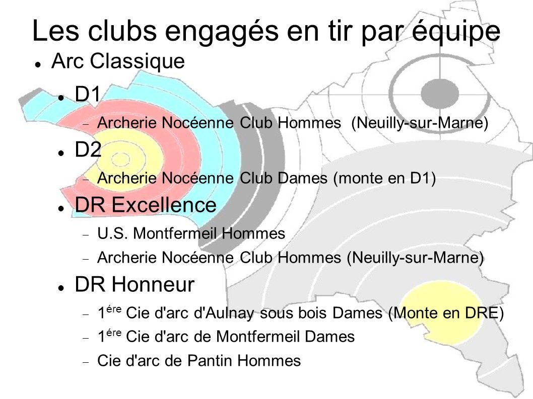Ce diaporama vous présente un récapitulatif de la saison sportive 2009 individuelle et par équipe pour les archers et les clubs de notre département.