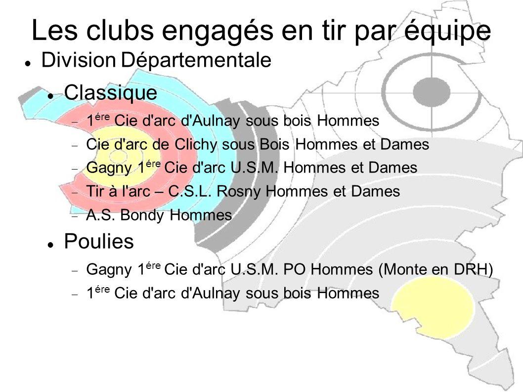 Les clubs engagés en tir par équipe Arc Classique D1 Archerie Nocéenne Club Hommes (Neuilly-sur-Marne) D2 Archerie Nocéenne Club Dames (monte en D1) DR Excellence U.S.