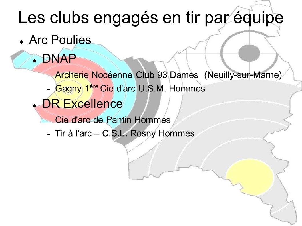 Les clubs engagés en tir par équipe Division Départementale Classique 1 ére Cie d arc d Aulnay sous bois Hommes Cie d arc de Clichy sous Bois Hommes et Dames Gagny 1 ére Cie d arc U.S.M.