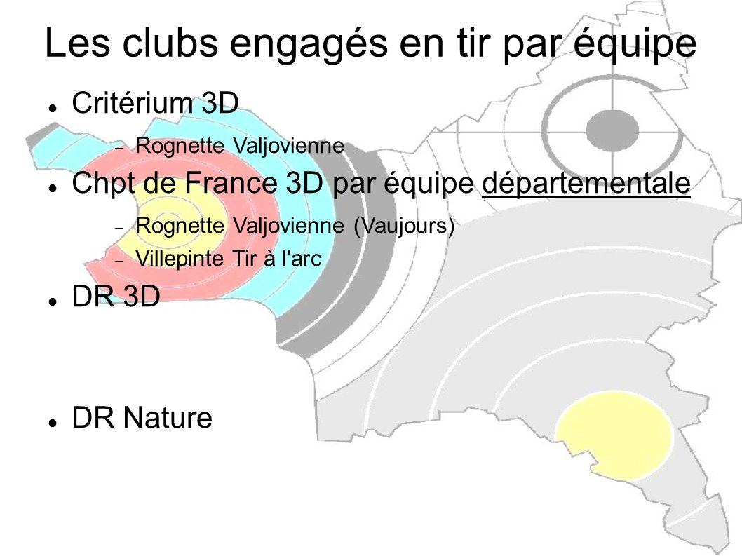 Les clubs engagés en tir par équipe Arc Poulies DNAP Archerie Nocéenne Club 93 Dames (Neuilly-sur-Marne) Gagny 1 ére Cie d'arc U.S.M. Hommes DR Excell