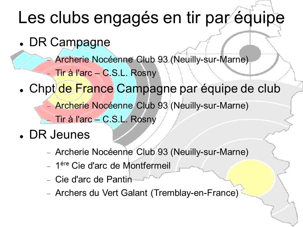 Les clubs engagés en tir par équipe Critérium 3D Rognette Valjovienne Chpt de France 3D par équipe départementale Rognette Valjovienne (Vaujours) Villepinte Tir à l arc DR 3D DR Nature