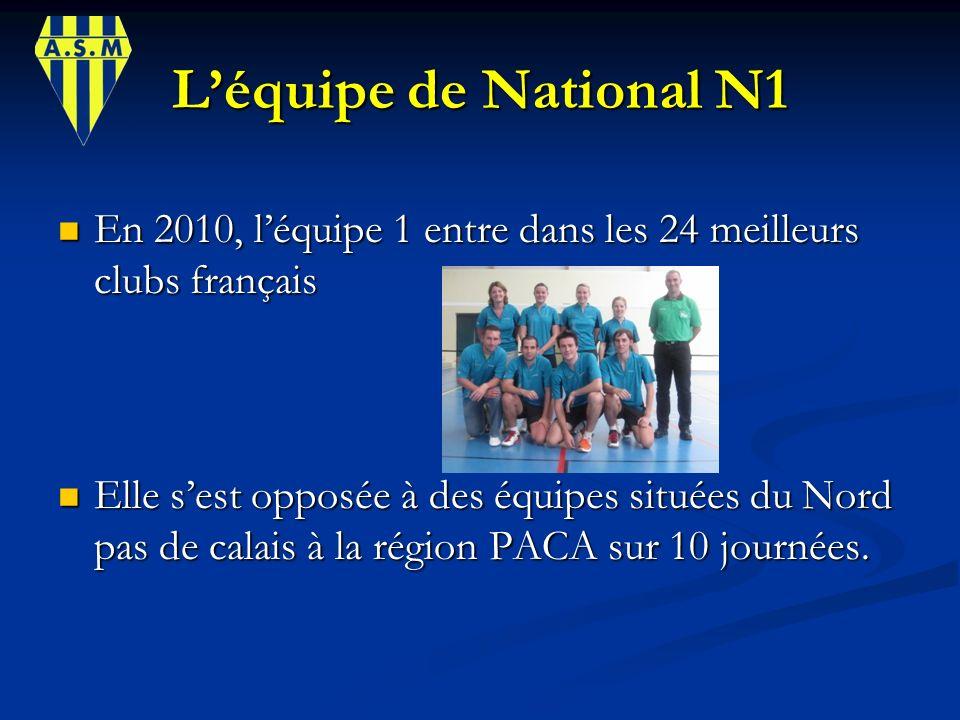 Bilan sportif 2010/2011 Bilan sportif 2010/2011 Maintien de léquipe 1 en N1 Maintien de léquipe 1 en N1 Engagement au total de 5 équipes en championnat dont une en national et une en régionale.