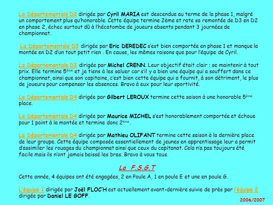 La Départementale D2 dirigée par Cyril MARIA est descendue au terme de la phase 1, malgré un comportement plus quhonorable. Cette équipe termine 2ème