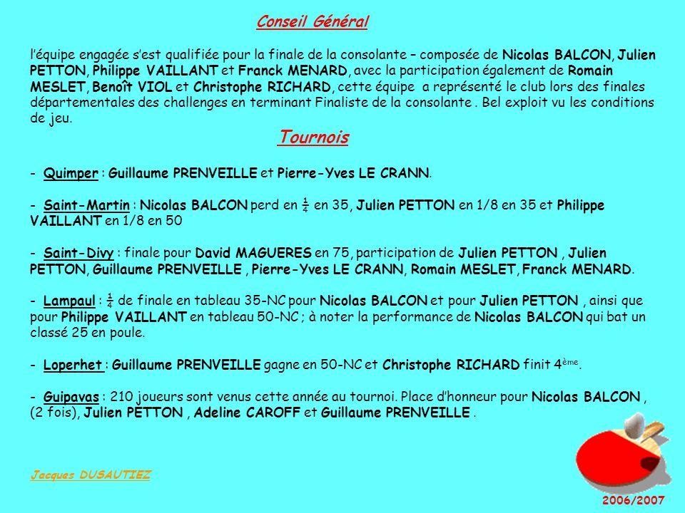 Conseil Général léquipe engagée sest qualifiée pour la finale de la consolante – composée de Nicolas BALCON, Julien PETTON, Philippe VAILLANT et Franc