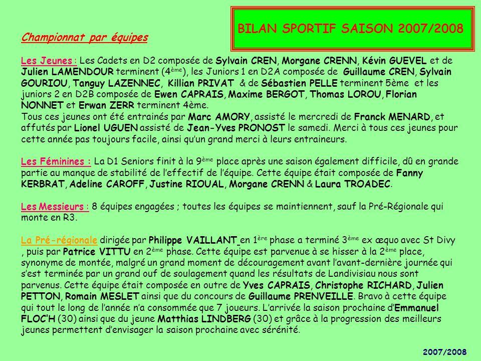 Championnat par équipes Les Jeunes : Les Cadets en D2 composée de Sylvain CREN, Morgane CRENN, Kévin GUEVEL et de Julien LAMENDOUR terminent (4 ème ), les Juniors 1 en D2A composée de Guillaume CREN, Sylvain GOURIOU, Tanguy LAZENNEC, Killian PRIVAT & de Sébastien PELLE terminent 5ème et les juniors 2 en D2B composée de Ewen CAPRAIS, Maxime BERGOT, Thomas LOROU, Florian NONNET et Erwan ZERR terminent 4ème.