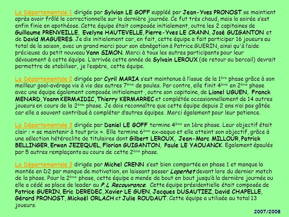 La Départementale 1 dirigée par Sylvian LE GOFF suppléé par Jean-Yves PRONOST se maintient après avoir frôlé la correctionnelle sur la dernière journée.